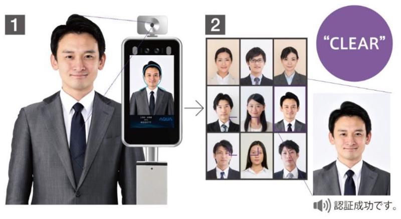 顔情報を登録でき、入退出管理や防犯対策として役立つ