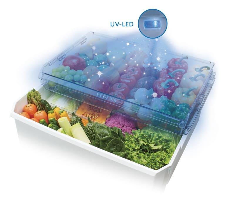 「UV-LED」を搭載し庫内を除菌