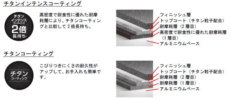 チタンコーティングの2倍長持ち「チタンインテンスコーティング」。チタンコーティングも従来品と比べて耐久性が向上
