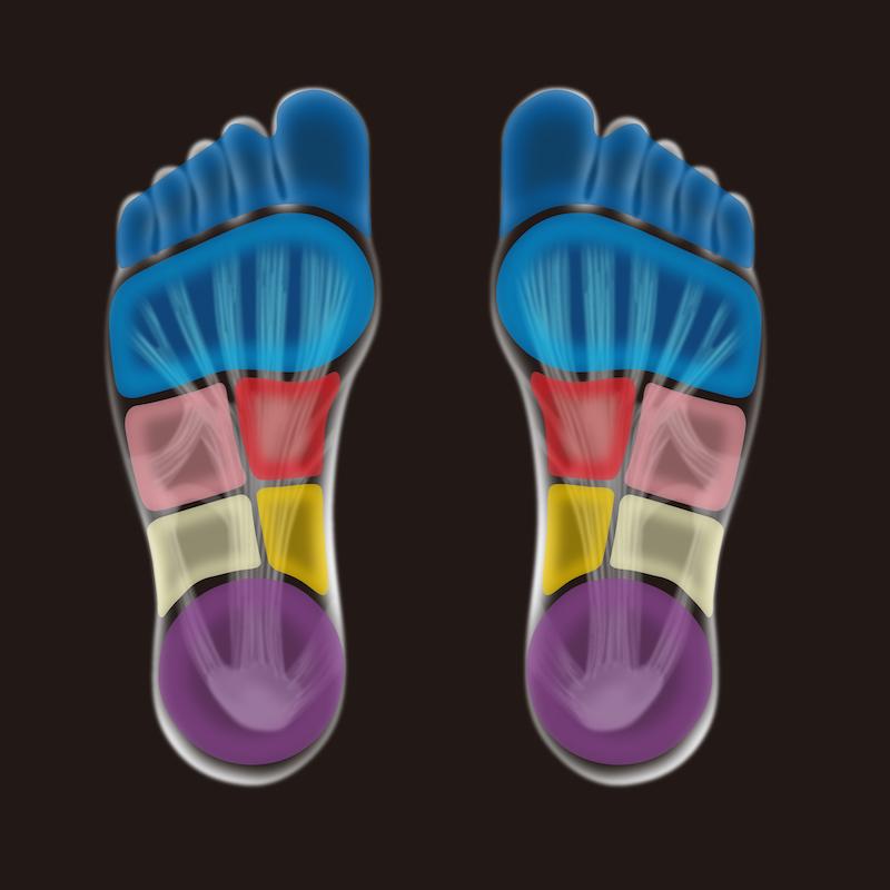 足裏を7つのエリアに分け、それぞれの部位に適した周波数のEMSを出力する