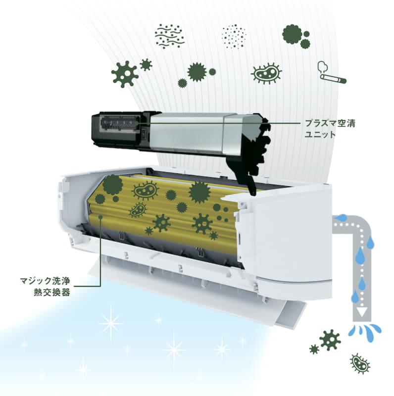 PM0.1レベルの粒子まで除去するプラズマ空清を搭載する