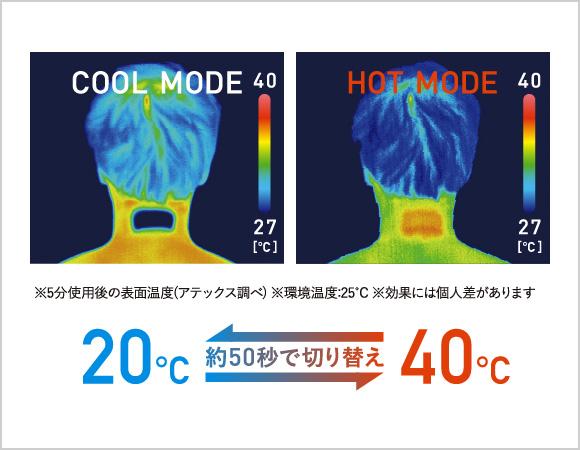 温/冷の切り替えを約50秒で行なえる