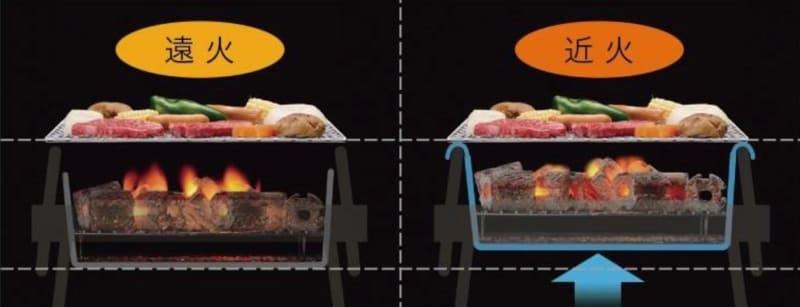 火床のフックと本体を分離させ火力調整