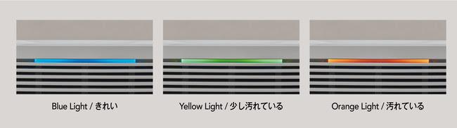 LEDのインジケーター
