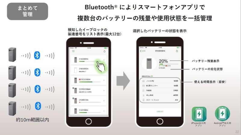 アプリで機器の状態を確認できる