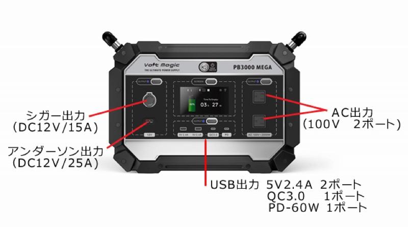多彩な出力ポートを搭載し、最大8デバイスを同時充電可能