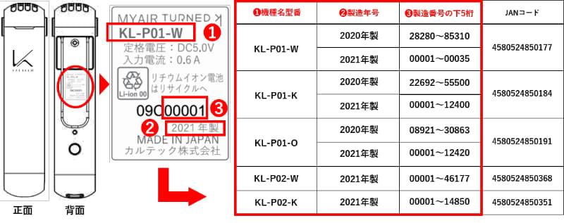 対象商品。背面ラベルの型番/製造年号/製造番号で確認できる