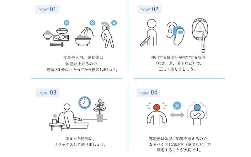 体温を正しく測るためのポイント