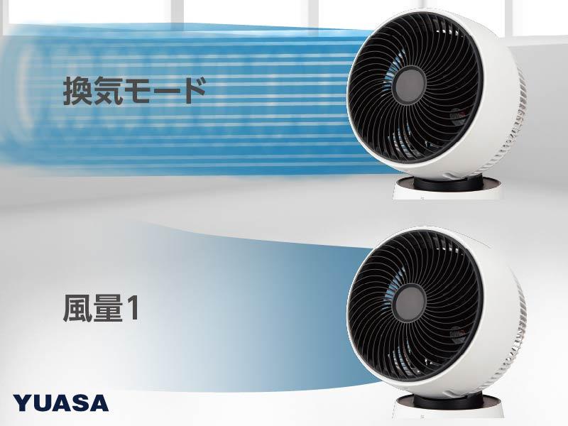 超強風の「換気モード」を搭載