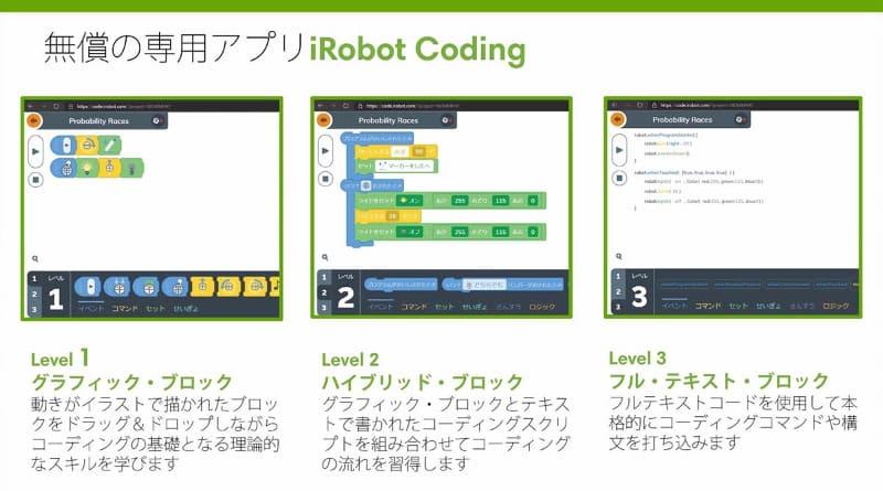 プログラミングは、3つのレベルを切り替えて利用できる