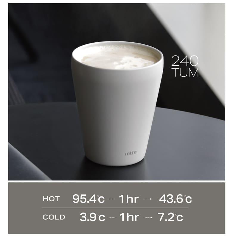 350mlタイプの保温/保冷効力