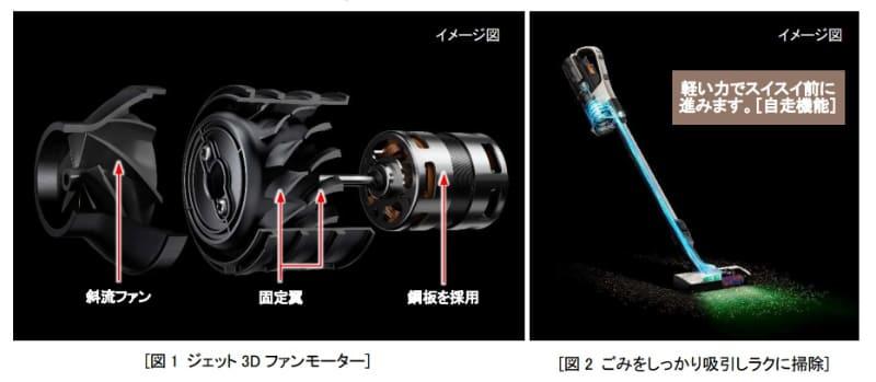 新開発の「ジェット3Dファンモーター」を採用