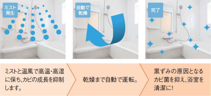 カビの成長を抑え、掃除の負担を軽減する「カビガードミスト」機能も備える