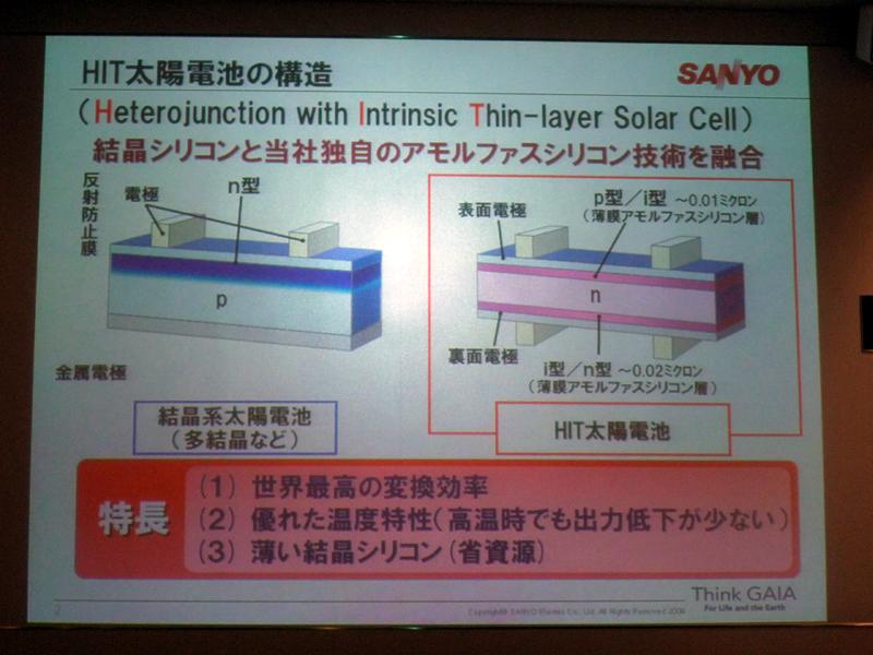 HIT太陽電池の構造