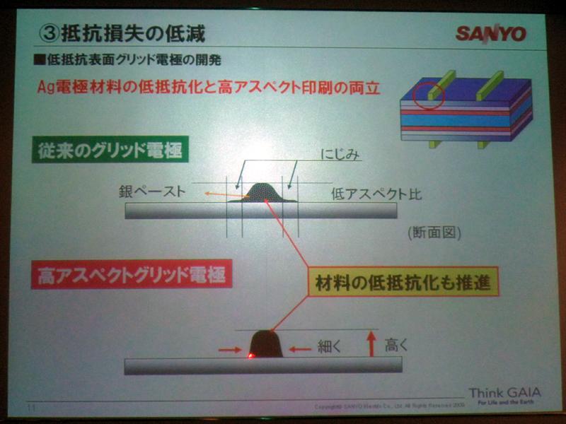セル表面のグリッド電極の形状を改善し、効率化を図った