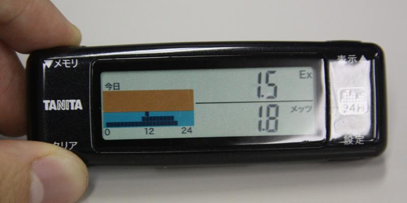 運動の量を示す「エクササイズ(上)」値と、1分前の運動の強度を表わす「メッツ(下)」値