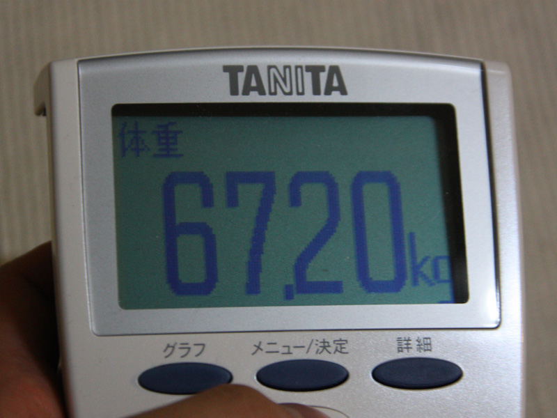 スタート時の体重は67.2kg。一応「標準」のカテゴリには含まれるものの、これでも昨年から4kg太った