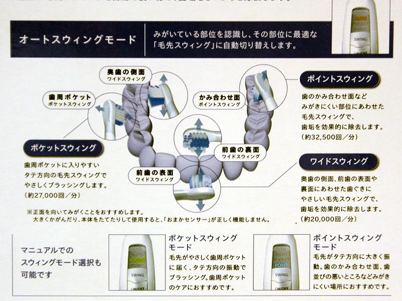 パッケージ裏に記されている「オートスウィングモード」の解説。部位ごとに自動で運転を切り替える