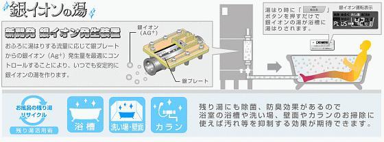 銀イオン発生機の仕組み