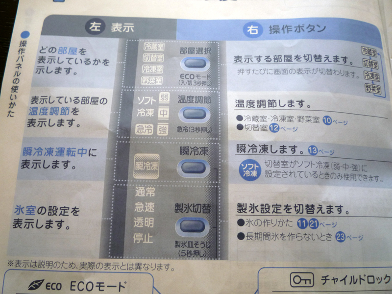急速冷凍とソフト冷凍の切替は本体前面の操作パネルで行なう