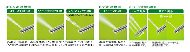 WBシリーズに搭載されている洗浄モード。新たに「バブル洗浄」が加わった
