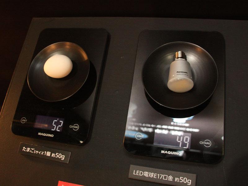 E17口金タイプの50gという重さは、生卵1個分とほぼ同じ