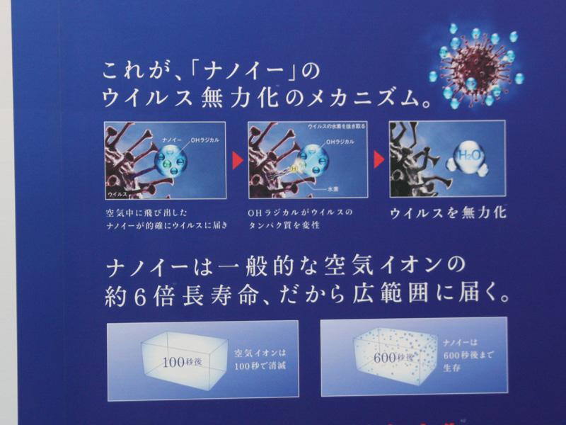 ナノイーがウイルスを除菌するメカニズム