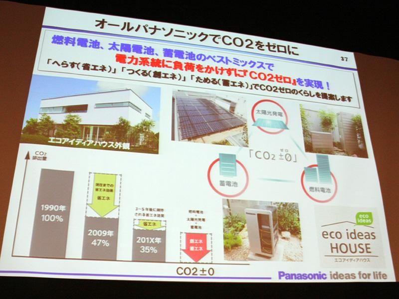 """最終的には、太陽電池、蓄電池と組み合わせ、""""CO2ゼロ""""の家を目指す"""