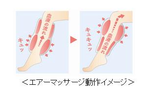 エアーバッグは2層に分かれており、5段階の圧力でふくらはぎの筋肉を刺激する