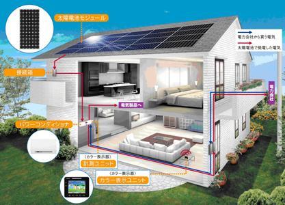 太陽光発電システムのイメージ図