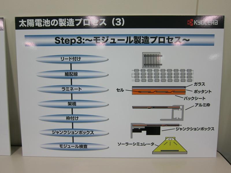 モジュール製造プロセス。モジュールの製造は海外の工場で行なう