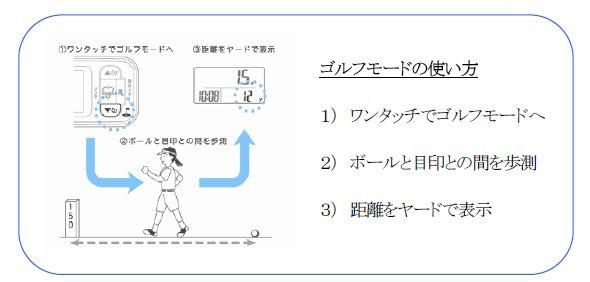 ゴルフモードでは、ボールと目印の間など一定の距離をヤードで測定できる