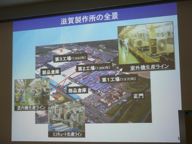 甲子園球場7個分の敷地に第1工場から第3工場まで設置されている
