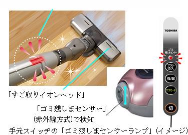 赤 外センサーでゴミを検知し、光ってゴミの有無を知らせる「ゴミ残しまセンサー」