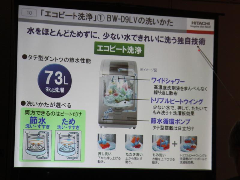 エコビート洗浄は水を洗濯槽にほとんど貯めずに、シャワーとビートウィングで衣類を洗うという独自の洗浄方法(写真は発表会時のもの)