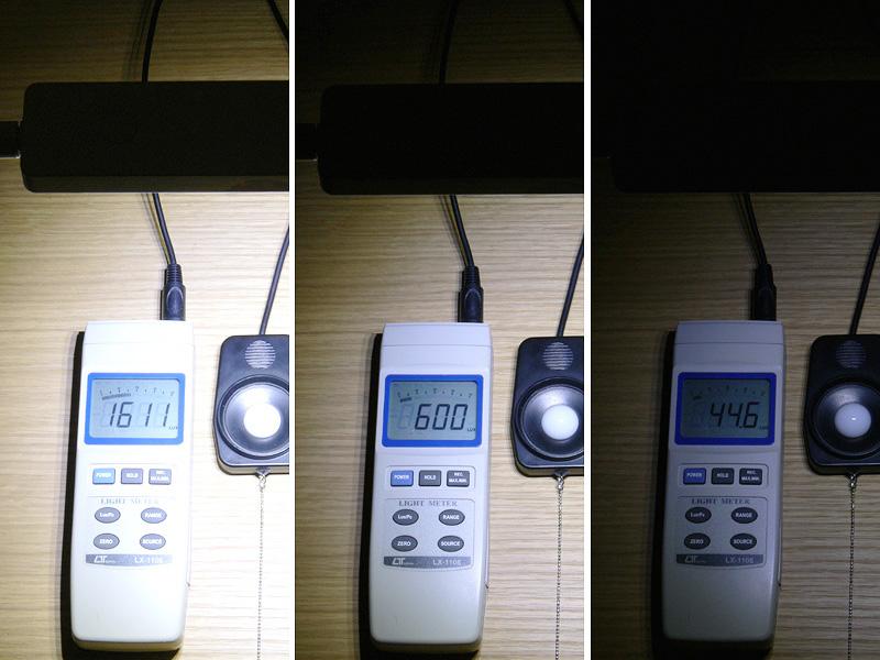 セードを350mmの高さに設定し、スイッチを切り換えた真下の明るさを計測した。「強」は1,611Lx、「中」は600Lx、「弱」は44.5Lxだった
