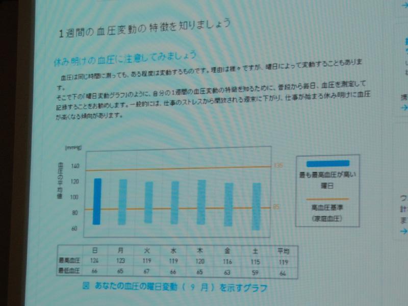 1カ月のデータを詳しく分析する「定期レポート」も表示できる