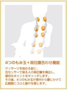 4つのもみ玉で広範囲のマッサージを行なう(図は製品情報ページより)
