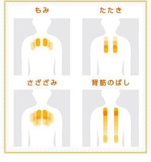 本体で再現できるマッサージはもみ、たたき、さざなみ、ローリング(背筋のばし)の4つ