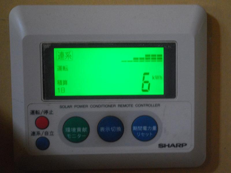 表示を切り替えると、1日で発電した電力量がわかる