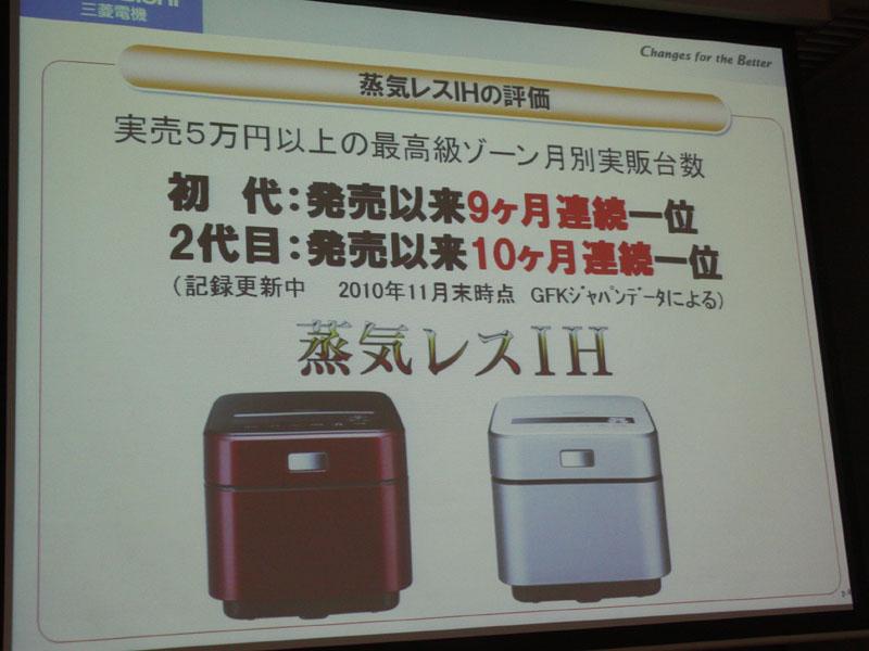 実売5万円以上の高級ゾーンの販売台数では、初代で9カ月連続1位、2代目で10カ月連続1位を記録している(GfK調べ)