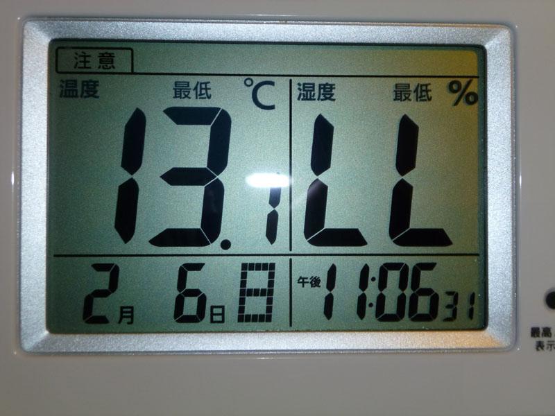 最低温度と湿度。13.1℃も寒いがLL(20%以下)という湿度は厳しい
