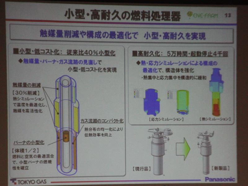 都市ガスから水素をつくる「燃料処理機」の改良ポイント。小型・低コスト化するとともに、熱・応力シミュレーションで構成を最適化している