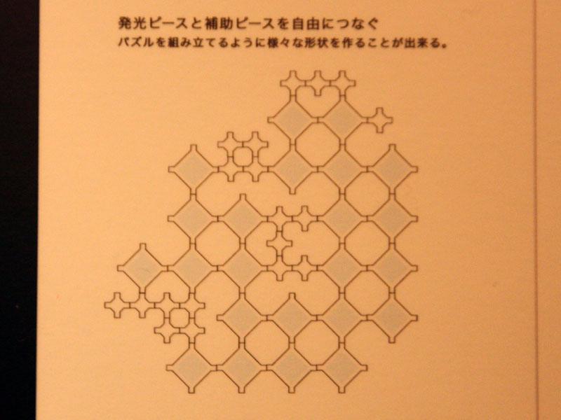有機ELパネルと補助ピースを組み合わせ、パズルのように自由に作ることもできる