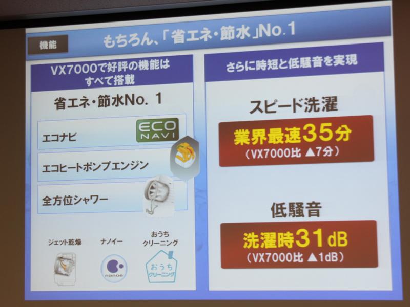 本体の基本機能はハイエンドモデルの「NA-VX7000」と同等。さらにトールドラムでは洗濯時間を短縮している