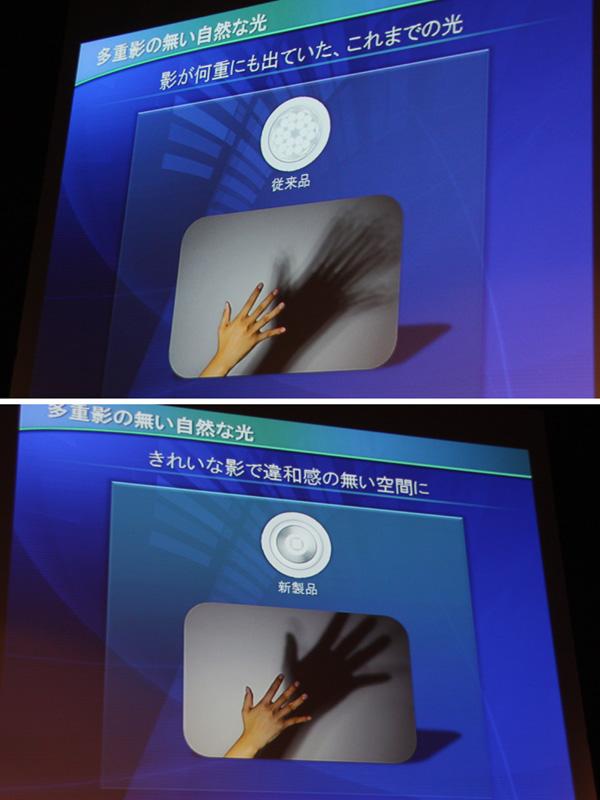 従来品(写真上)と比べ、多重影を抑えることができるという