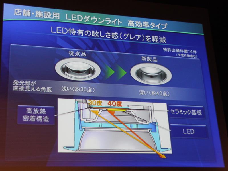 グレアを抑えるために、光源の位置は低めに設置。熱対策としては、セラミック基板と高放熱の密着構造を採用している