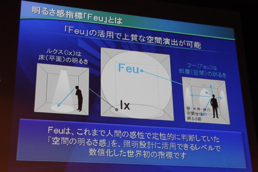 パナソニック電工では、人間が明るさを感じる感性を数値化する「Feu」という独自の指標を開発している