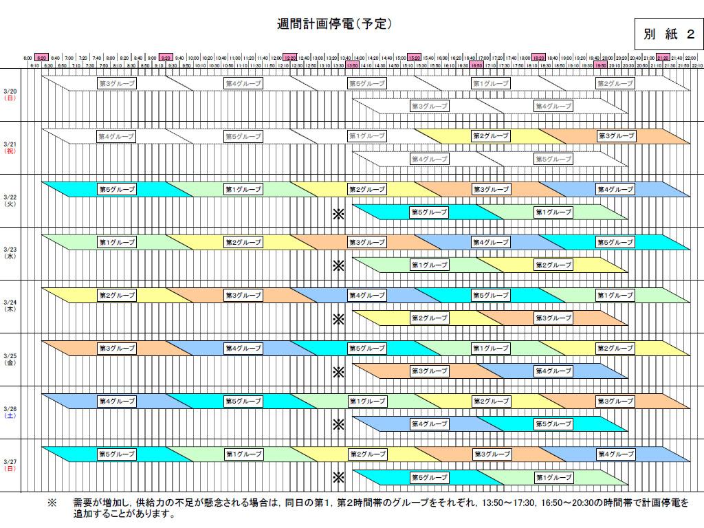 3月27日(日)までの停電計画一覧