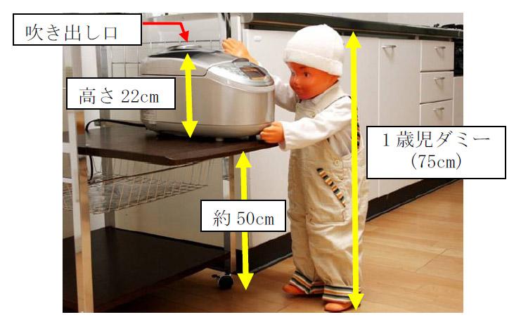 炊飯器をスライド式の食器棚においた際のイメージ図。子供のやけど事故が多数発生している